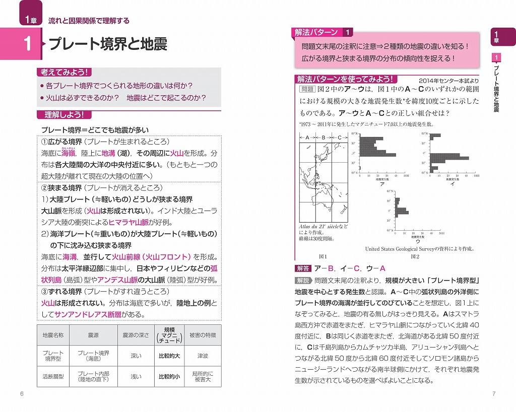 センター地理B 最速攻略法 | 旺文社